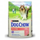 DOG CHOW SENSITIVE SALMÓ I ARRÒS